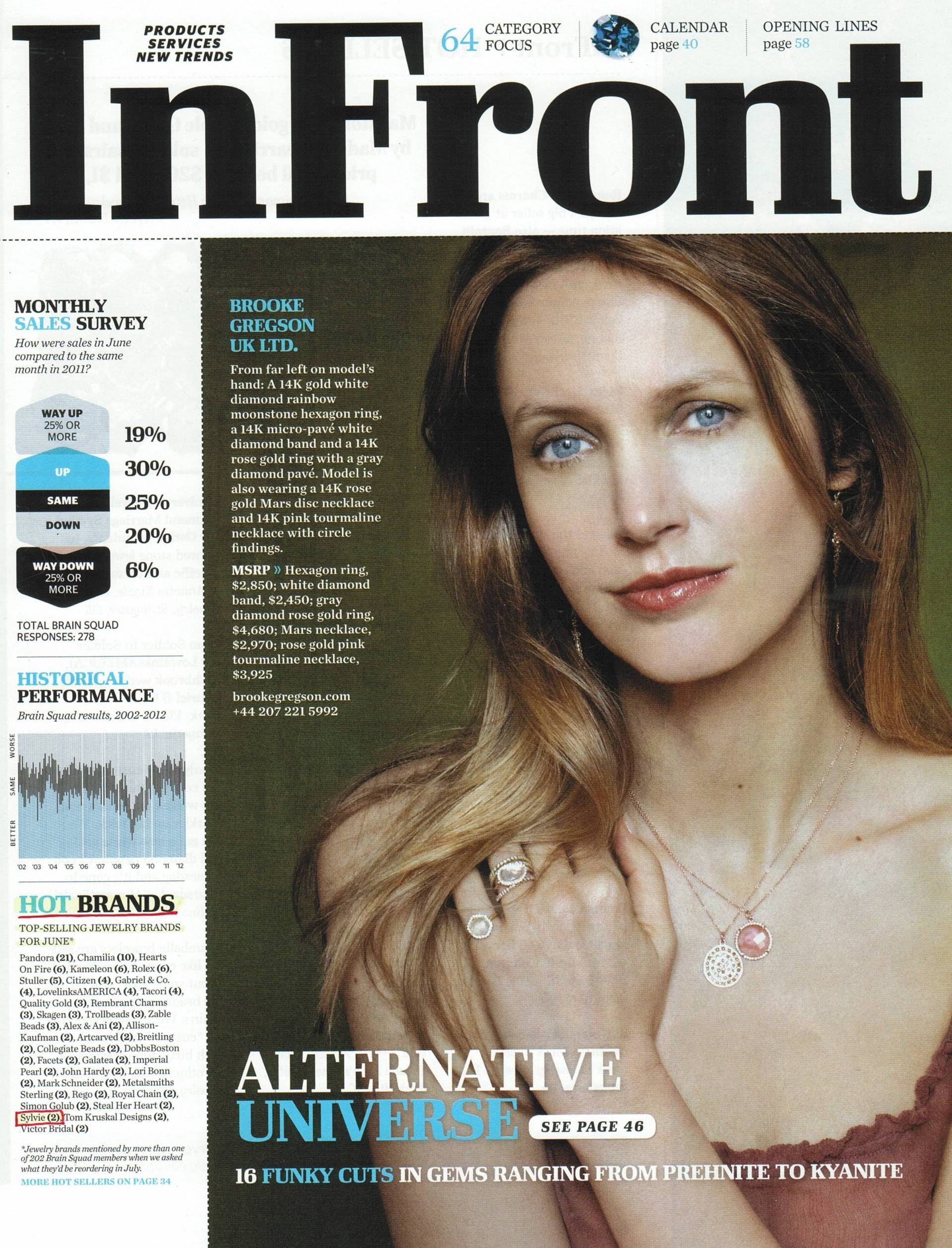 """Sylvie Featured in """"Hot Brands"""" InFront section of InStore Magazine"""