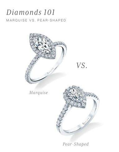 Marquise vs. Pear-Shaped Engagement Rings